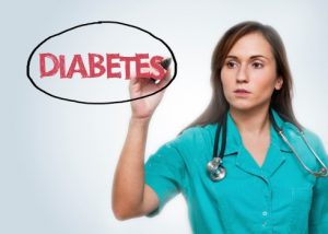 Diabetic Eye Disease is a Worldwide Concern